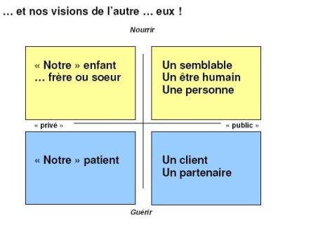 soins_education_12_visions_autre