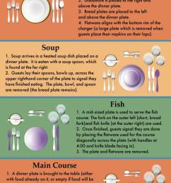 table setting etiquette formal table setting steps [ 549 x 1538 Pixel ]
