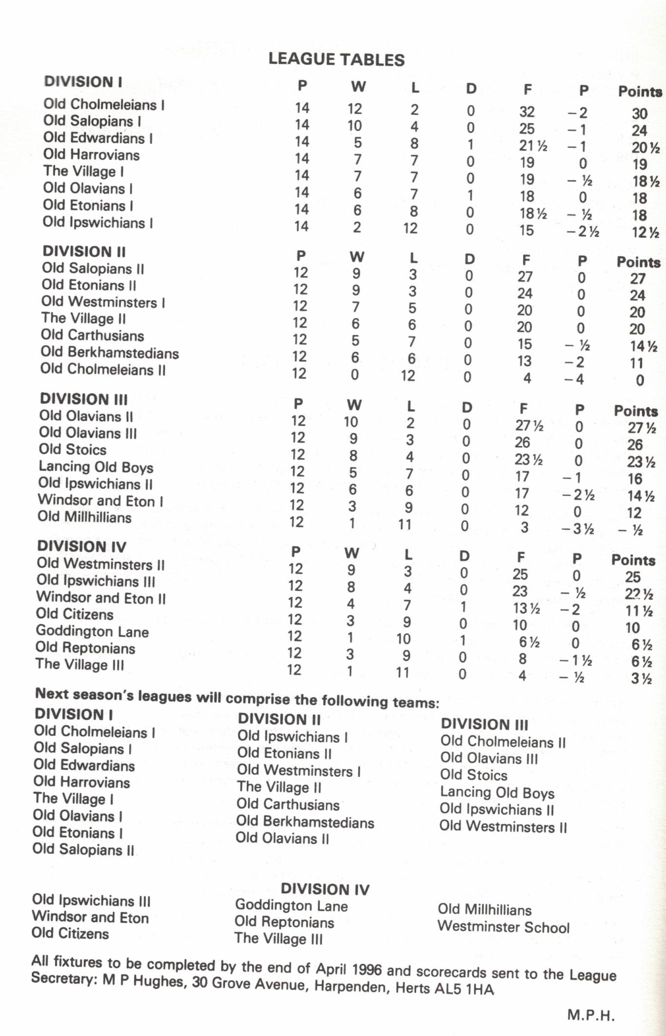 EFA League Tables 1994/95