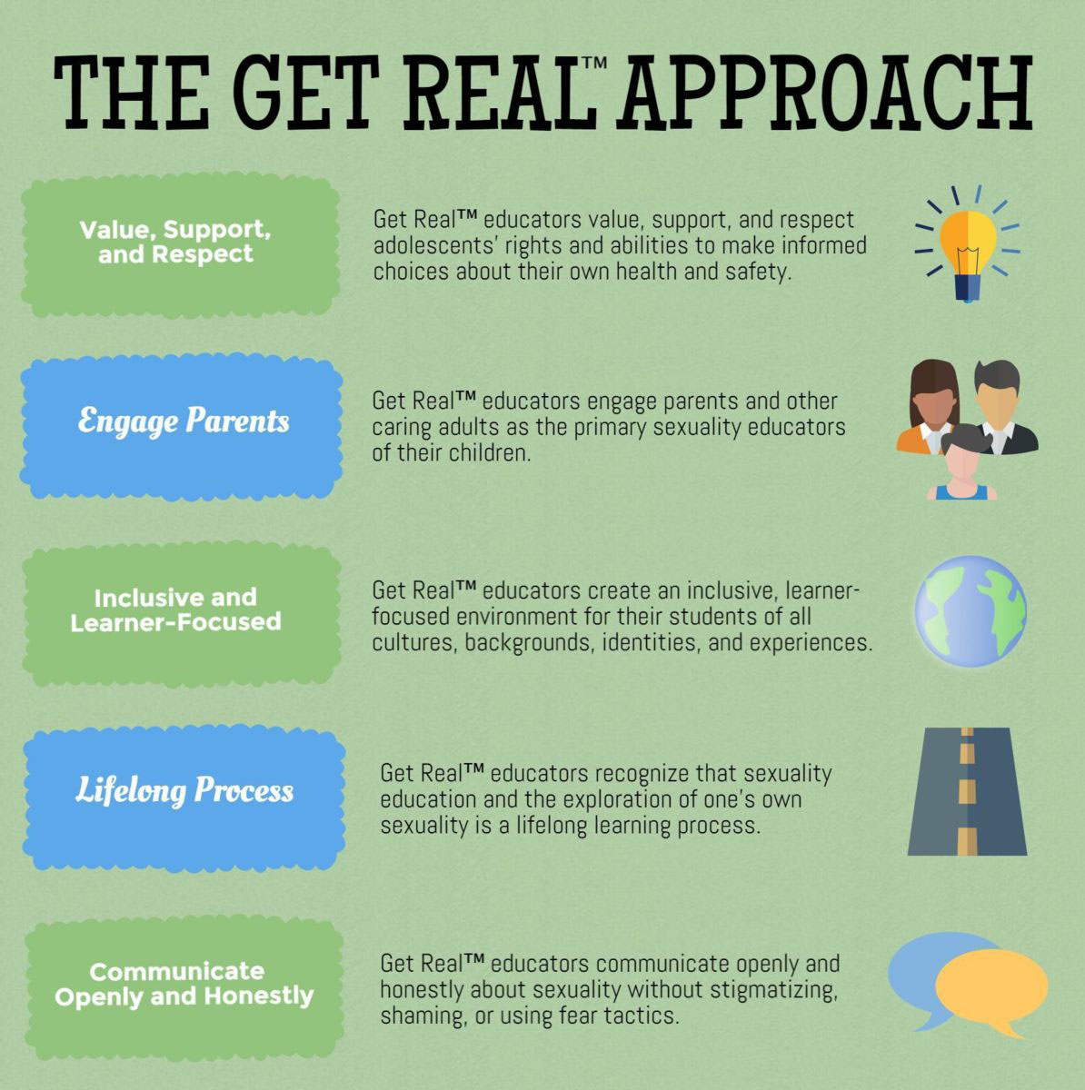 Get Real Program Success Center