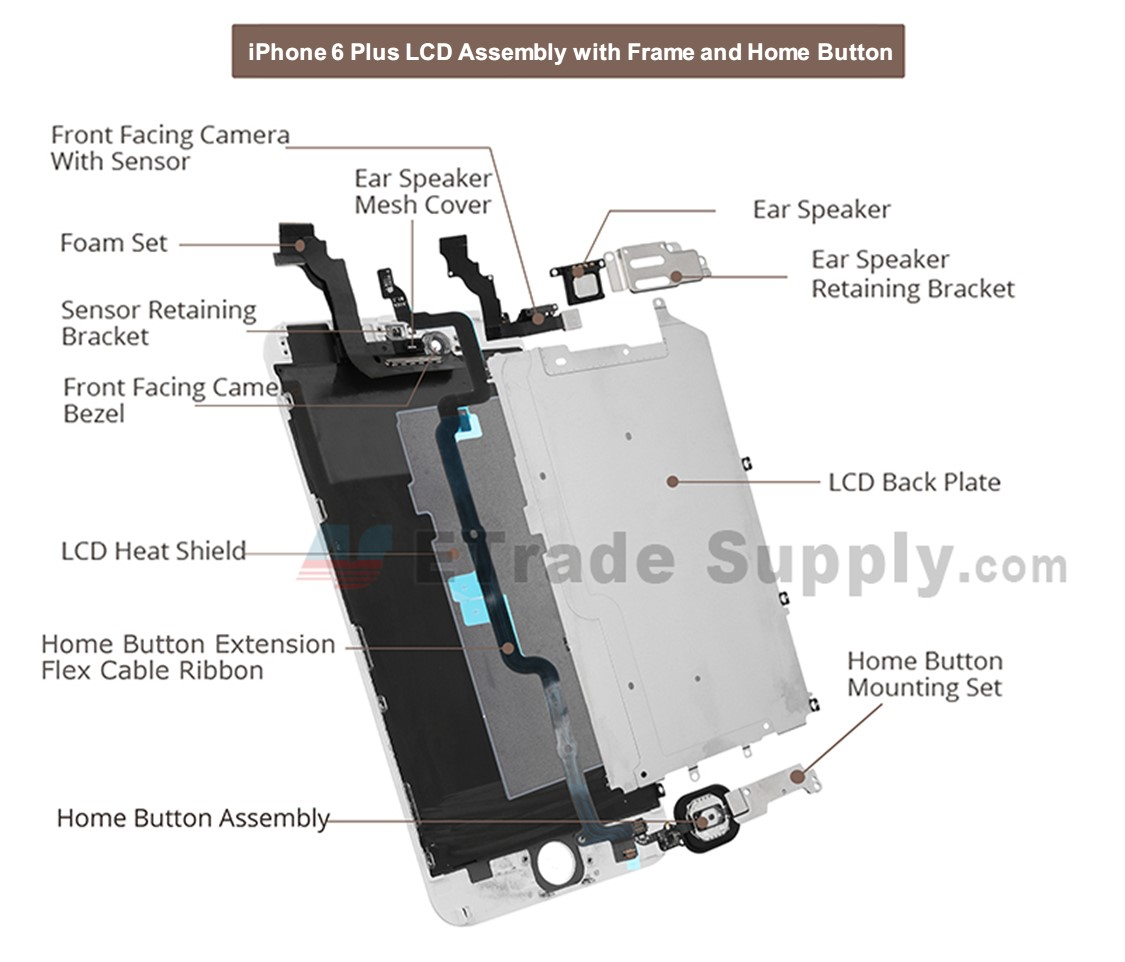 iphone 4s parts diagram the circular flow is a 6 exploded trusted wiring diagrams