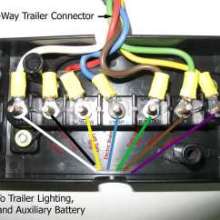 Australian Box Trailer Wiring Diagram Best Telecaster Great Installation Of Compare Pollak 10 Terminal Vs Etrailer Com Harness For