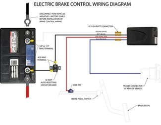 redline brake controller wiring diagram honeywell zoning www toyskids co typical vehicle trailer control instructions