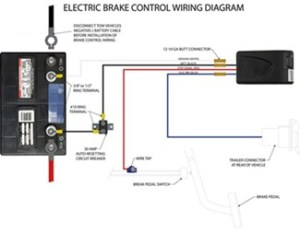 Curt Universal Wiring Kit for Trailer Brake Controllers