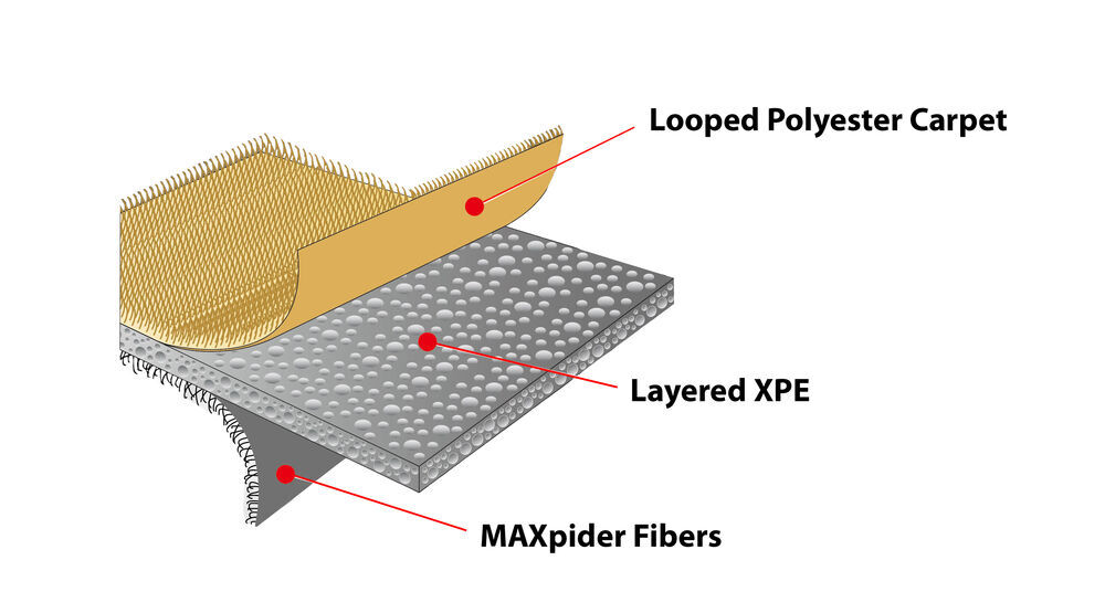 Carpet Layer