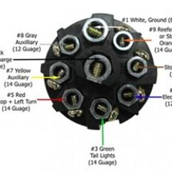 5 Wire Round Trailer Wiring Diagram 2003 Mitsubishi Mirage Radio Pollak 9-pole, Pin Socket - Vehicle End Pk12907