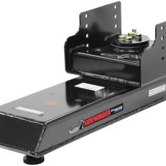Utility Trailer Brake Wiring Diagram 99 Honda Civic Lx Fuse Box Harness Extender Hitch ~ Elsavadorla