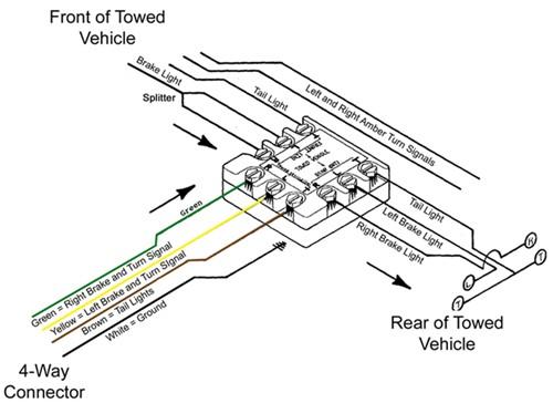 blue ox wiring diagram