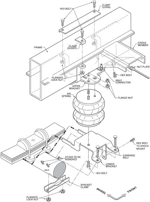 Air Bag Suspension Manual