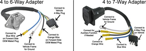 reese trailer light wiring diagram led pot brake controller installation on a full-size ford truck or suv | etrailer.com