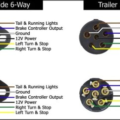 Six Pin Trailer Wiring Diagram How To Make A Mapping Trusted Online Diagrams Etrailer Com 6 Way Plug