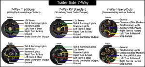 Trailer Wiring Diagrams | etrailer
