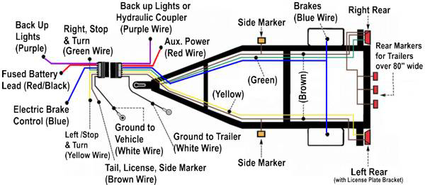 car led light wiring diagram 24 volt battery system trailer diagrams etrailer com 6 pole