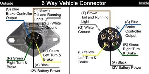 trailer lights wiring diagram 5 way 5 Way Trailer Light Wiring Diagram trailer wiring diagrams 5 way trailer wiring diagram