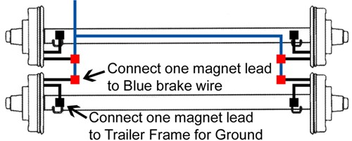 7 round pin trailer wiring diagram auto electrical manual diagrams | etrailer.com