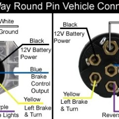 7 Way Flat Pin Trailer Wiring Diagram Two Switch Uk How To Replace A 7-way Round Connector With Blade On 1992 Ford F150 ...