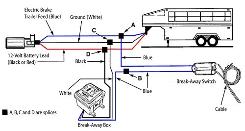 6 pin switch wiring diagram 10k ohm audio control potentiometer with spst breakaway kit installation for single and dual brake axle trailers hopkins