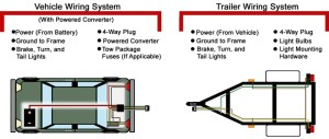 Gmc Trailer Wiring Diagram Tail Lights | Wiring Diagram