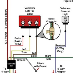 Troubleshooting 4 and 5Way Wiring Installations