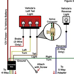 Troubleshooting 4 and 5Way Wiring Installations | etrailer