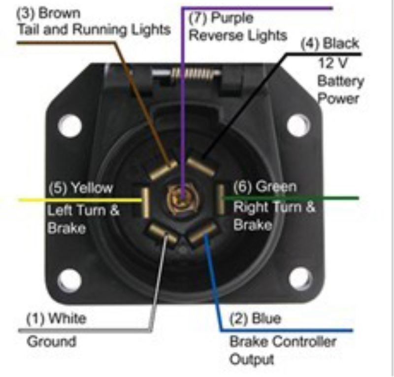 Adam Trailer Wiring Diagram Tekonsha Prodigy P2 Brake Controller 90885 Installation