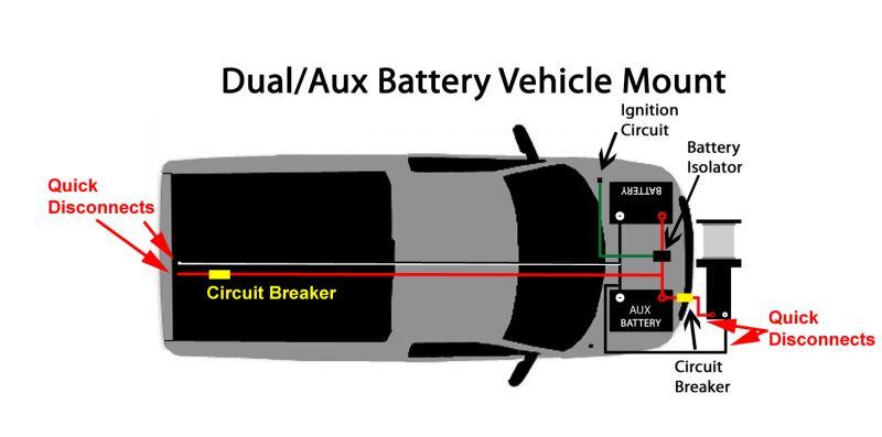 Chevy 3500 Duramax Likewise Chevy Silverado Trailer Wiring Diagram