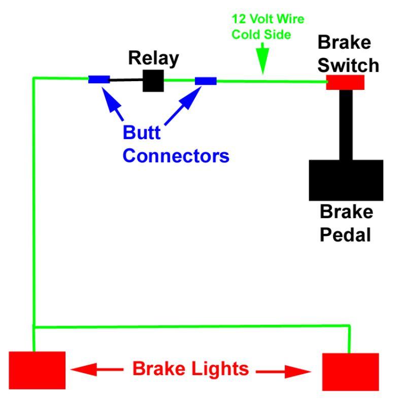 Fit Brake Light Circuit Diagram Automotivecircuit Circuit