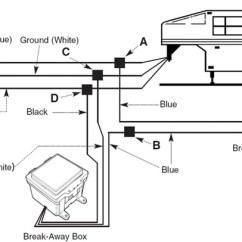 Electric Trailer Brakes Breakaway Wiring Diagram For 7 Way Round Plug Brake Auto Electrical
