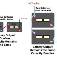 Trailer Battery Isolator Wiring Diagram Lpg Ford How To Wire Two Batteries In Parallel On An Rv | Etrailer.com