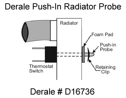 What Is The Derale Push-In Radiator Probe, # D16736 And