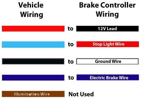 2012 Dodge Ram 5500 Wiring Schematics Wiring Codes Aux And Chmsl During Brake Controller Install