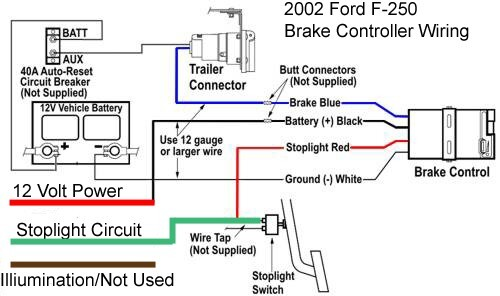 wire diagram for trailer lights ceiling light wiring uk installing a voyager brake controller on 2002 ford f-250 | etrailer.com
