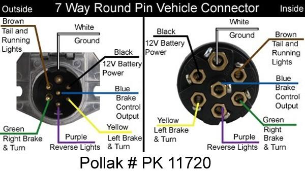 pollak 7 way round wiring diagram