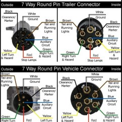 2001 International 4700 Starter Wiring Diagram For 12v Led Switch A 1997 Peterbilt Semi Tractor With 7-pin Round Connector | Etrailer.com