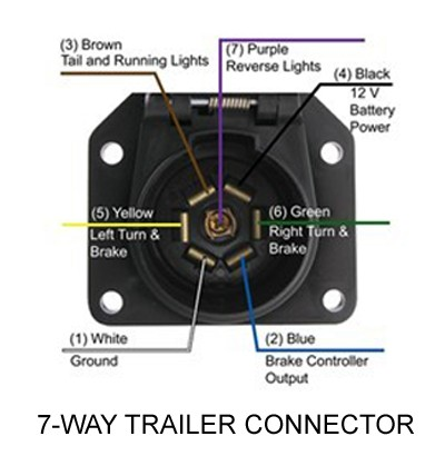2015 Ford F 150 7 Pin Trailer Wiring Harness No Power Inside Travel Trailer When 7 Way Is Connected To