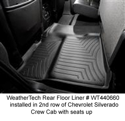 Will WeatherTech Rear Floor Liner  WT440660 Cover Entire