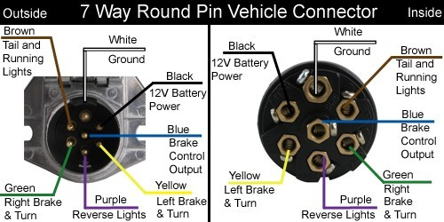 phillips 7 pin trailer connector wiring diagram