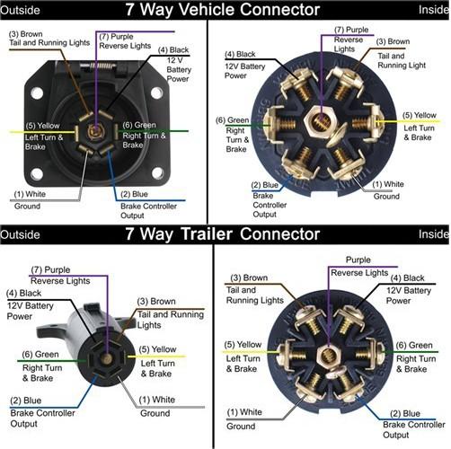 7 pin trailer plug wiring diagram 2000 f250
