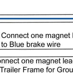 7 Pin Trailer Wiring Diagram Ford 1984 Jeep Cj7 Ignition What Size Wire Should Be Used For Brake On A 28 Foot Enclosed Cargo ...