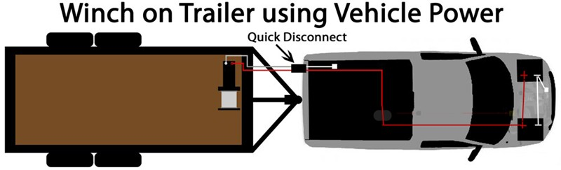 trailer hitch wire diagram pac sni 15 winch wiring for a ford f-250 with 2 batteries ...
