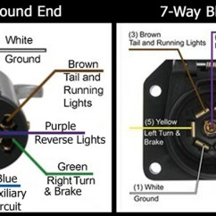 Rv Hitch Wiring Diagram 2007 Chrysler Aspen Fuse 7 Blade 22 Images Diagrams Qu35493 800 Resize 665 2c331 100 And