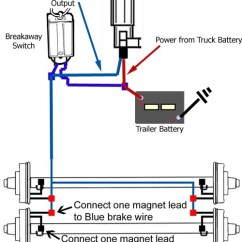 Trailer Brake Wiring Diagram 7 Way With Breakaway Hyundai Accent Stereo Electric Brakes - Somurich.com