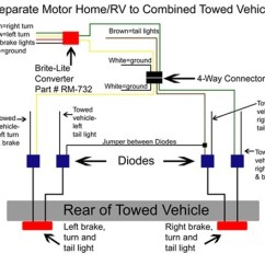 2005 Jeep Liberty Trailer Wiring Diagram 1991 Nissan 240sx Fuel Pump 2011 Wrangler For Flat Towing Behind Rv | Etrailer.com