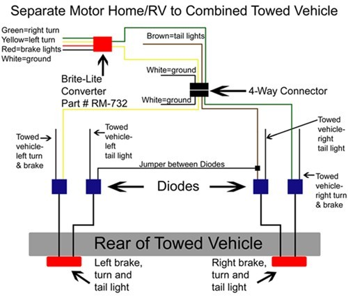 car tail light wiring diagram oil furnace 2011 jeep wrangler for flat towing behind rv | etrailer.com