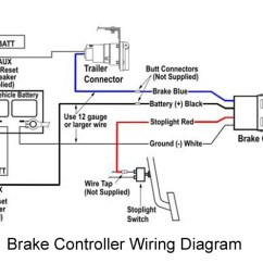 Wiring Diagram For Trailer Mounted Brake Controller Skin Without Labels How To Install The Circuit Breakers From Installation Kit # Etbc7 On Ford Truck ...