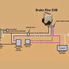 Wiring Diagram Trailer Breakaway Switch Western Snow Plow Ford Rv.net Open Roads Forum: Tech Issues: Electrical Help Installing Disc Brake Actuator