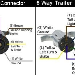 Rv Style Plug Wiring Diagram Hps With Capacitor Hopkins Endurance Flex-coil Trailer Connector Adapter W/ Nite-glow - 7-way To 6-pole 8' Long ...