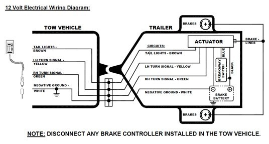 Wiring Diagram: 34 Trailer Breakaway Switch Wiring Diagram
