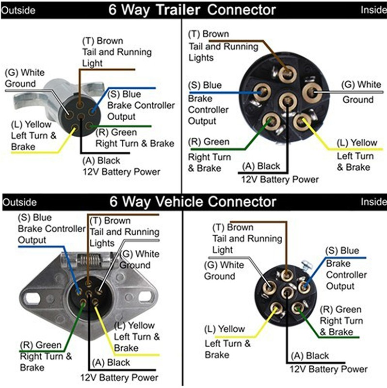 qu41253_800 6 way trailer plug wiring diagram,Light 6 Pin Trailer Plug Wiring Diagram