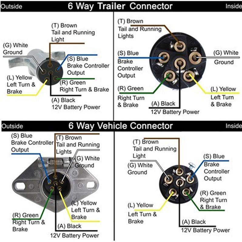qu41253_800?resize\=665%2C667 6 pin trailer wiring diagram & trailer wiring diagrams etrailer